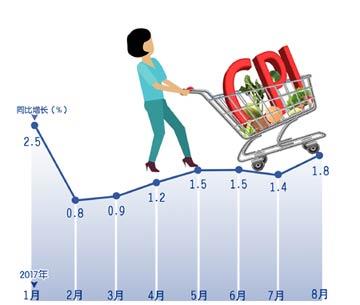 货币政策基调不变 降准或成选项