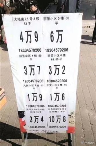 """鹤岗官方回应""""网曝一万五一套房"""":只是个别现象"""