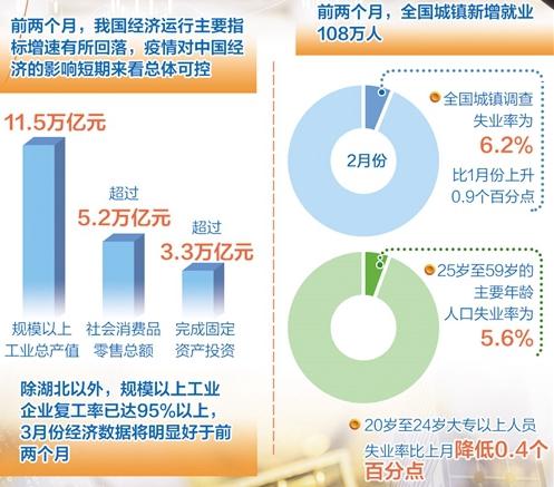 毛盛勇:中国经济长期向好的基本面和内在向上的趋势没有改变