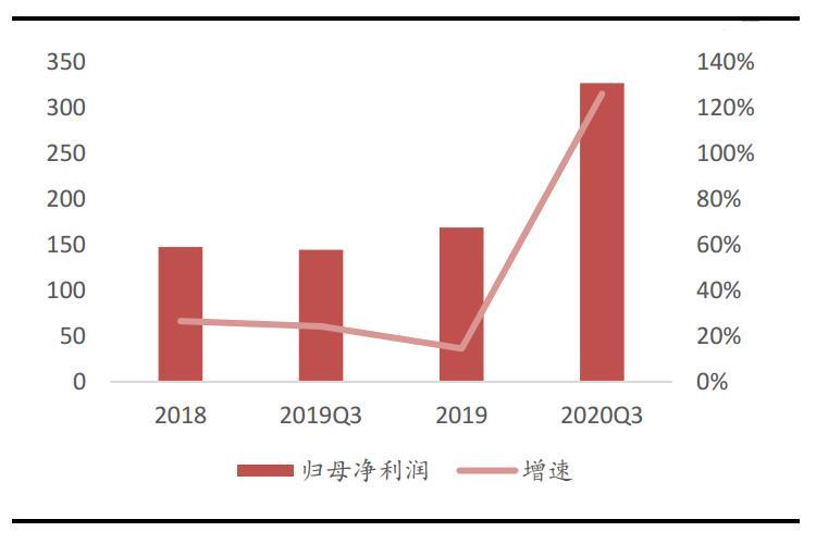 今年以来医疗器械板块涨势明显 医疗器械行业多个细分赛道增长可期