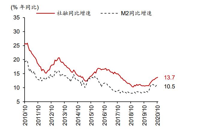 明年货币政策将进一步回归常态 A股市场仍具配置吸引力