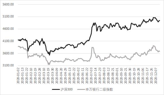 """中小银行""""上市潮""""热度不减 15家中小银行候场A股IPO"""
