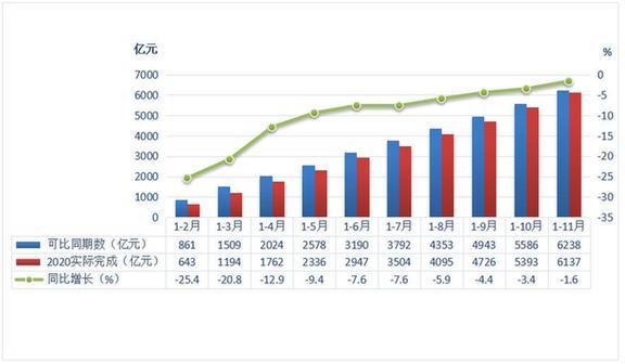 2021年中国机床工具行业形势谨慎乐观 行业运行压力仍然较大