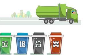 一桶全国 到四桶并立 废物分类待解 三低 难题